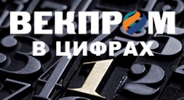 ВЕКПРОМ 2020 В ЦИФРАХ
